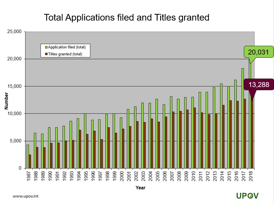 1_applications_filed_titles_granted_res_nonres_totals